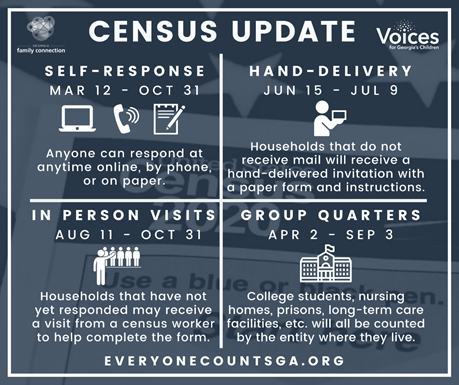 Census Update Reminder