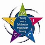 W.I.C.O.R.-izing Instruction Holistic Overview Graphic