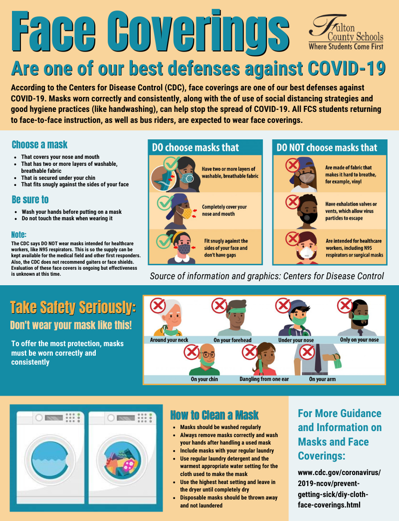 face coverings infographic
