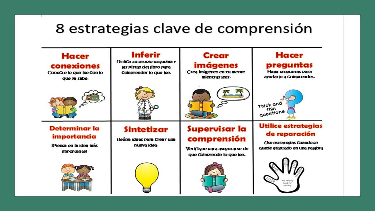 Estrategias de Comprension