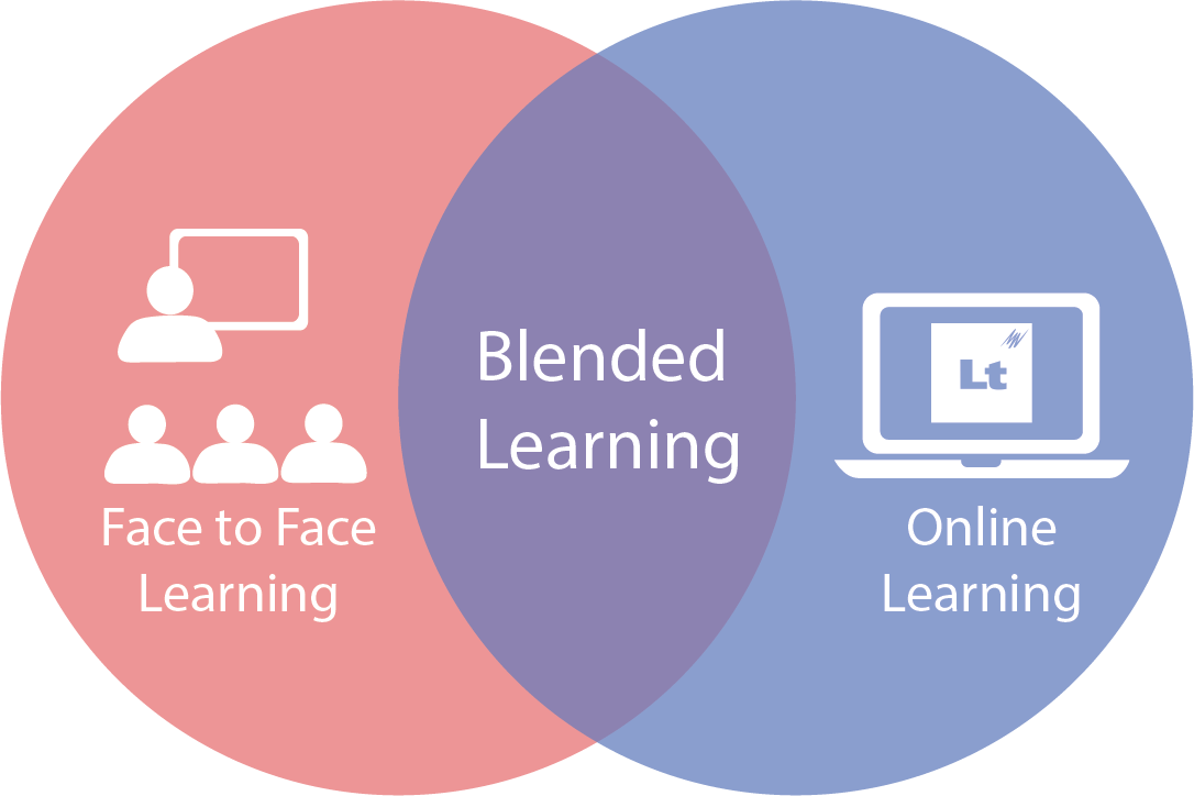 Blended Learning at IHS
