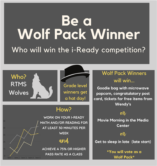 information about prizes for wolfpack students who complete iReady